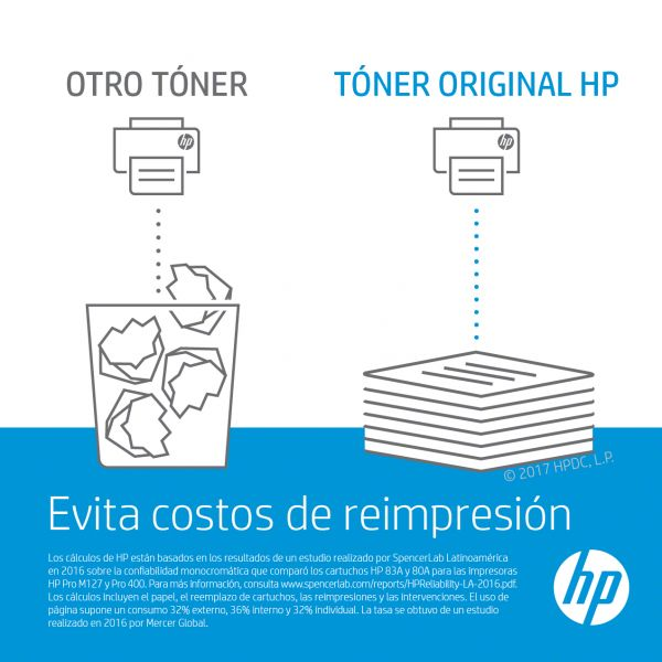 TONER HP 58A NEGRO 3,000 PAG CF258A