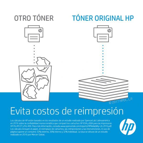 TONER HP 201X CIAN ALTO RENDIMIENTO LASERJET M252/MFPM277 (CF401X)